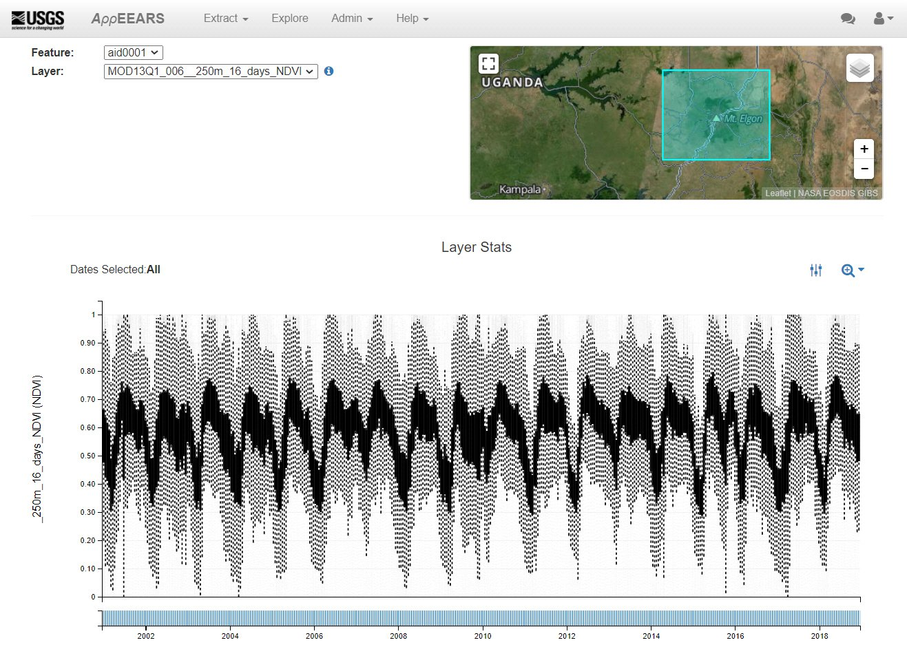 Screenshot of the AppEEARS View Area Sample page showing a map of the region of interest (Mt. Elgon) followed by a graph showing a time series of Terra MODIS NDVI from 2001–2018.