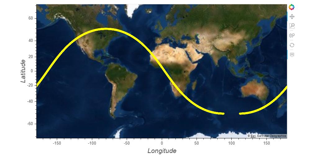 Global GEDI Orbit Map.