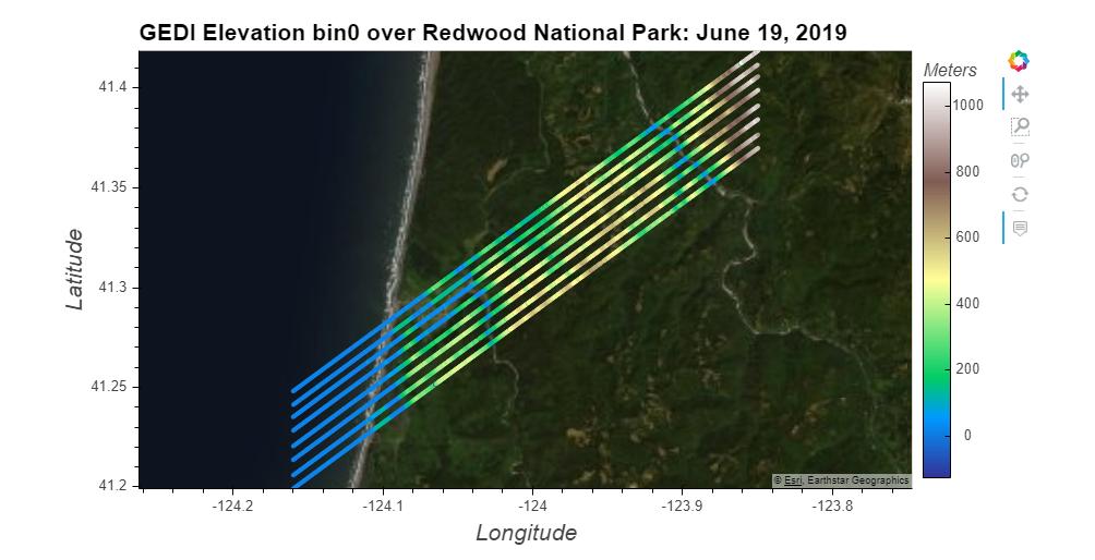 GEDI elevation bin0 over Redwood National Park.