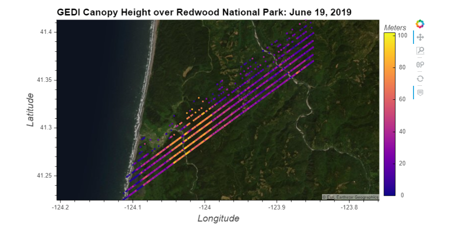 GEDI Canopy Height over Redwood National Park: June 19, 2019