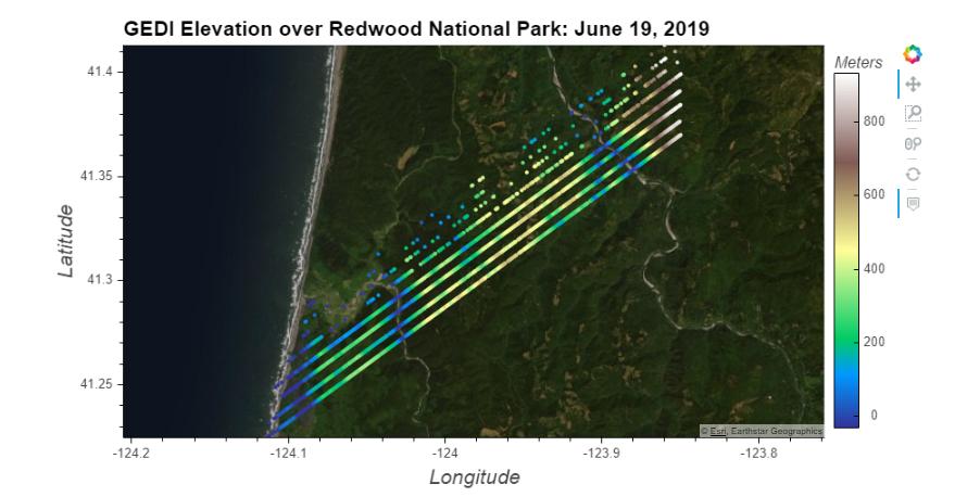 GEDI Elevation over Redwood National Park.